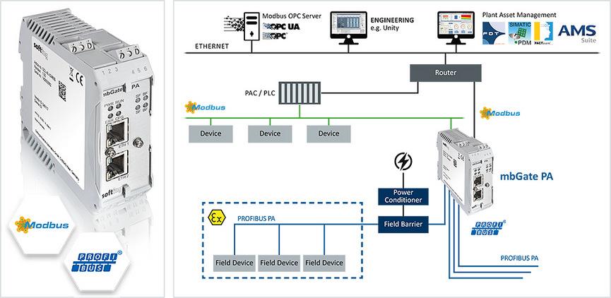 Allen Bradley Plc Training >> Hitex: MODBUS TCP SERVER to PROFIBUS PA Master Gateway